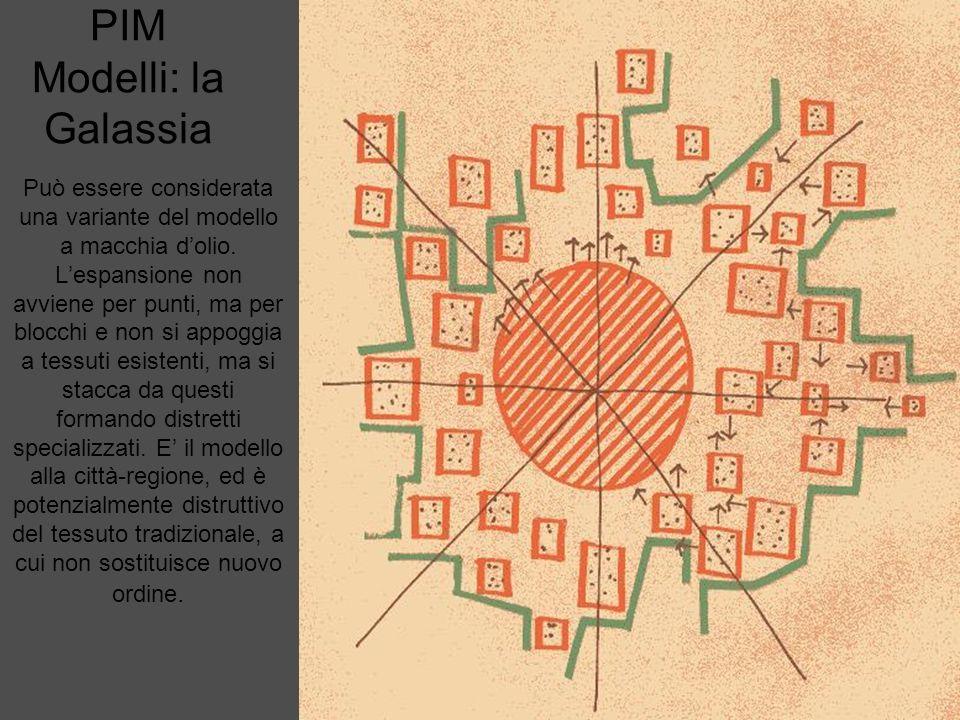 PIM Modelli: la Galassia Può essere considerata una variante del modello a macchia dolio. Lespansione non avviene per punti, ma per blocchi e non si a