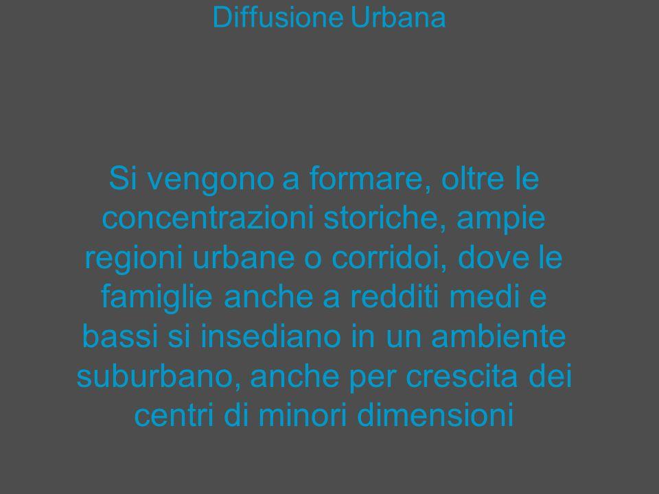 Diffusione Urbana La diffusione urbana è un fenomeno fisiologico di lungo periodo, influenzato dai progressi tecnologici.