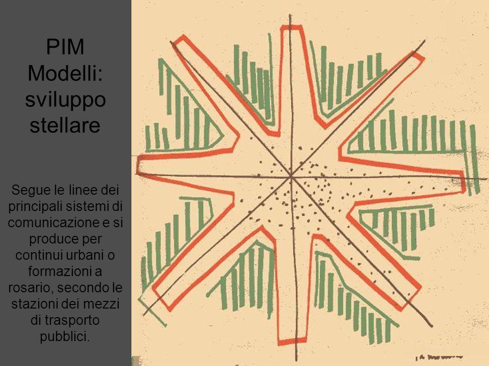 PIM Modelli: sviluppo stellare Segue le linee dei principali sistemi di comunicazione e si produce per continui urbani o formazioni a rosario, secondo