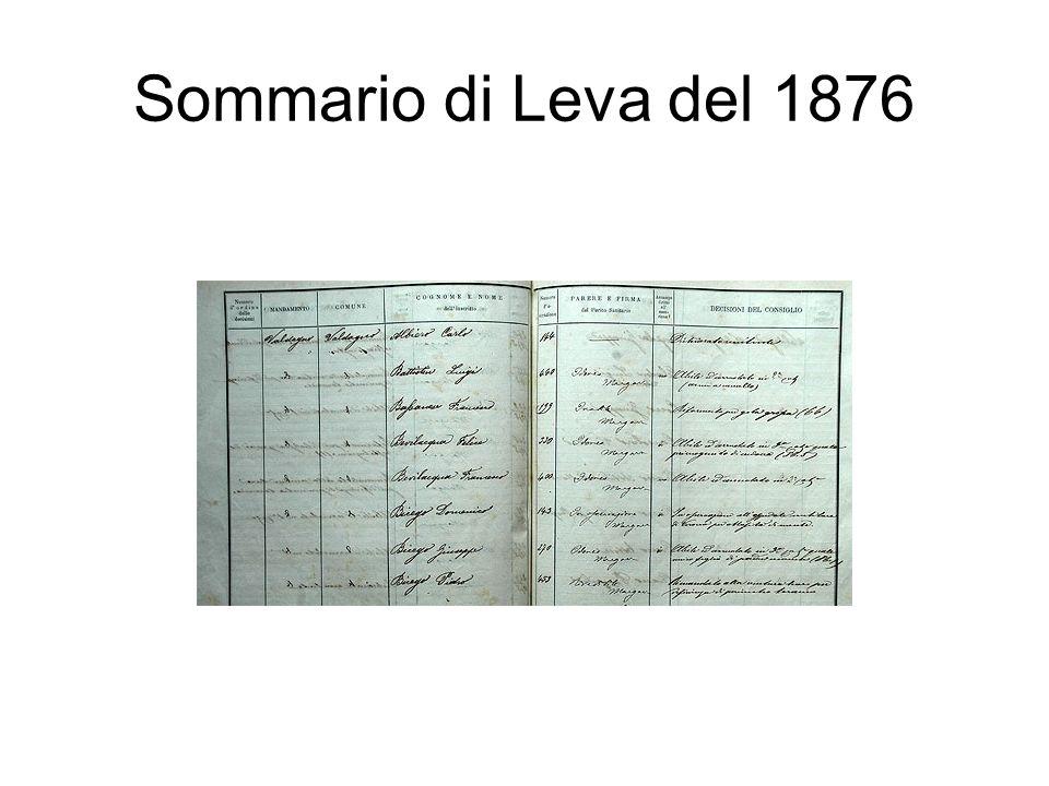 Sommario di Leva del 1876