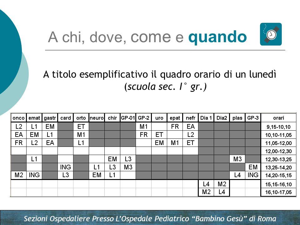 Sezioni Ospedaliere Presso LOspedale Pediatrico Bambino Gesù di Roma A chi, dove, come e quando A titolo esemplificativo il quadro orario di un lunedì