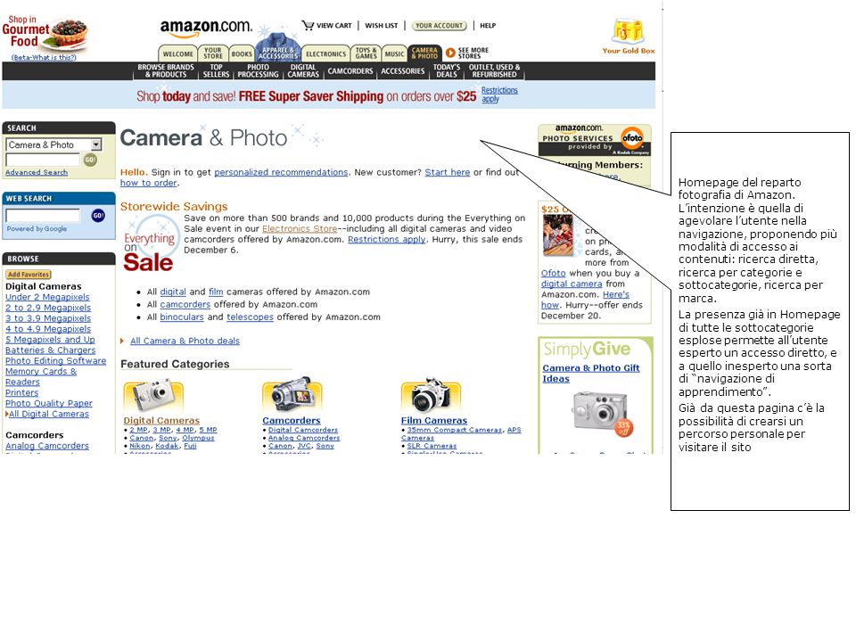 Homepage del reparto fotografia di Amazon.