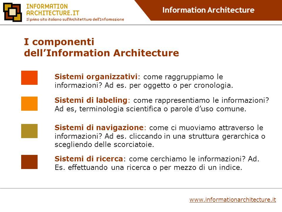 Information Architecture I componenti dellInformation Architecture Sistemi organizzativi: come raggruppiamo le informazioni.
