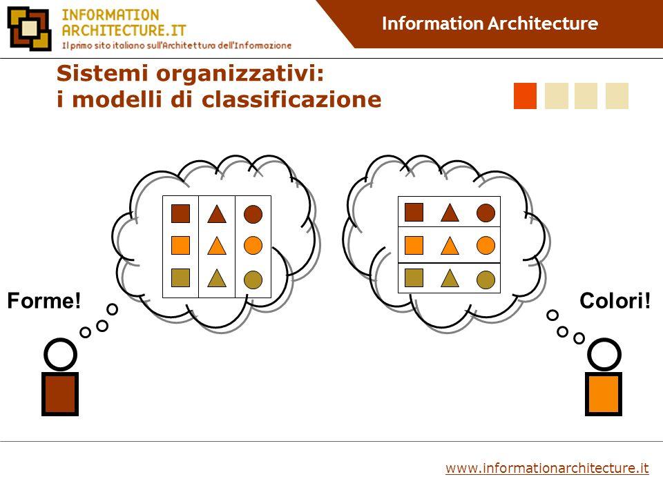 Information Architecture www.informationarchitecture.it Sistemi organizzativi: i modelli di classificazione Forme!Colori!