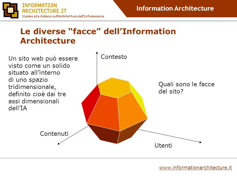 Information Architecture Un sito web può essere visto come un solido situato allinterno di uno spazio tridimensionale, definito cioè dai tre assi dimensionali dellIA Contesto Utenti Contenuti Quali sono le facce del sito.