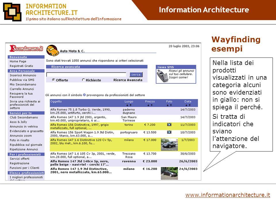 Information Architecture Nella lista dei prodotti visualizzati in una categoria alcuni sono evidenziati in giallo: non si spiega il perché.