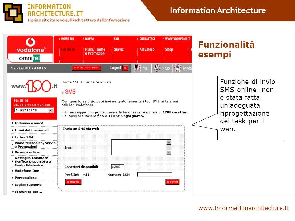 Information Architecture Funzionalità esempi Funzione di invio SMS online: non è stata fatta unadeguata riprogettazione dei task per il web.