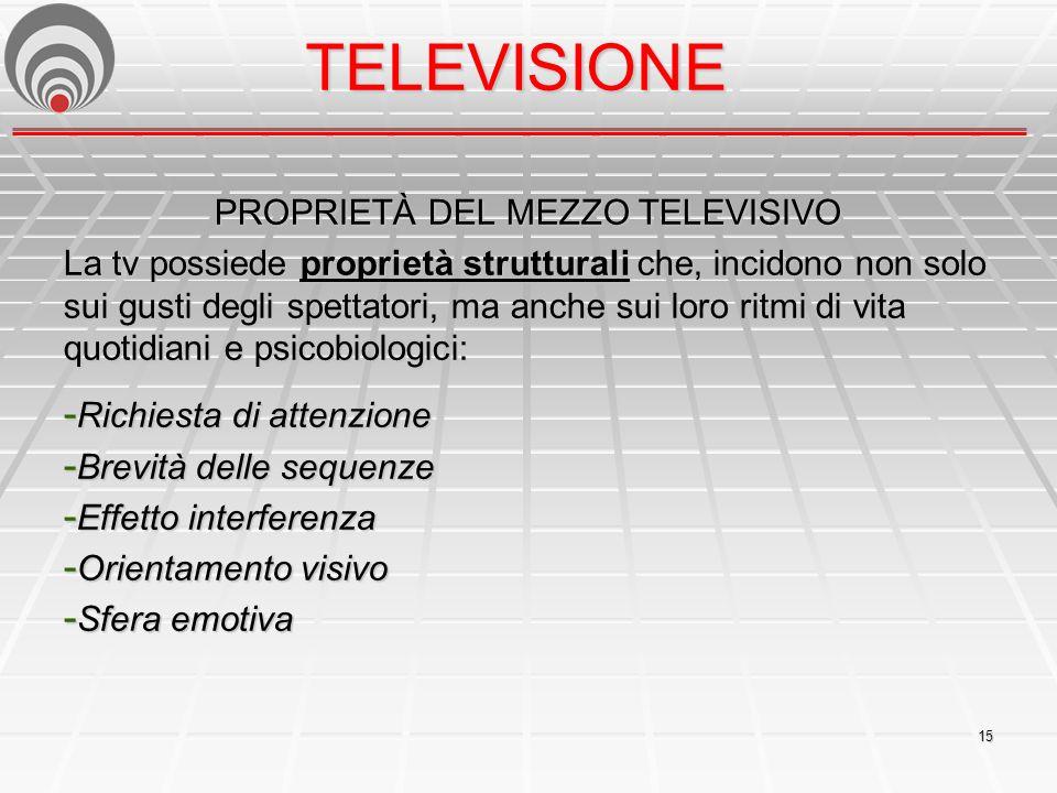 15 PROPRIETÀ DEL MEZZO TELEVISIVO La tv possiede proprietà strutturali che, incidono non solo sui gusti degli spettatori, ma anche sui loro ritmi di vita quotidiani e psicobiologici: - Richiesta di attenzione - Brevità delle sequenze - Effetto interferenza - Orientamento visivo - Sfera emotiva TELEVISIONE