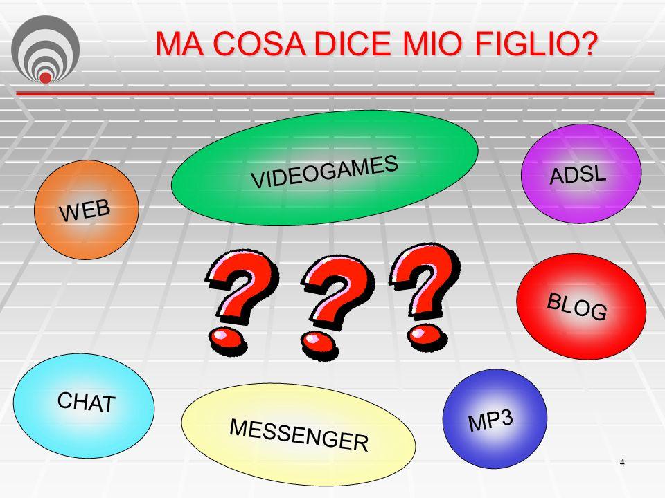 4 BLOG MP3 VIDEOGAMES WEB ADSL MA COSA DICE MIO FIGLIO? MESSENGER CHAT