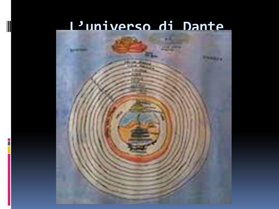 Luniverso di Dante