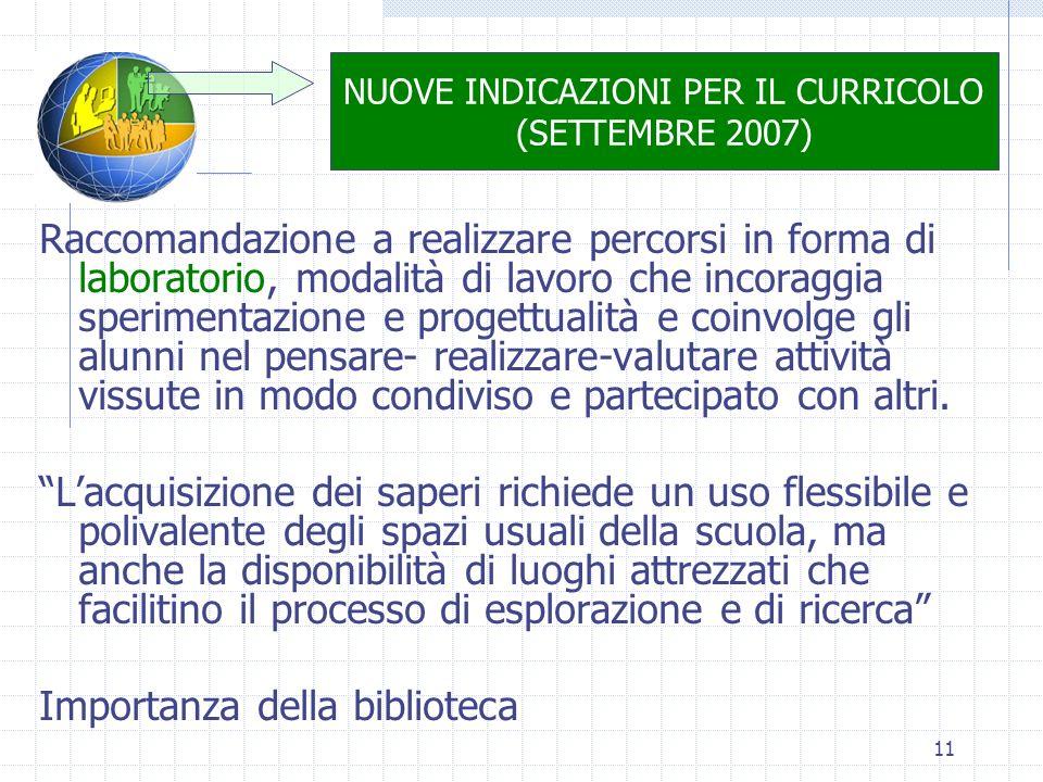 11 NUOVE INDICAZIONI PER IL CURRICOLO (SETTEMBRE 2007) Raccomandazione a realizzare percorsi in forma di laboratorio, modalità di lavoro che incoraggi