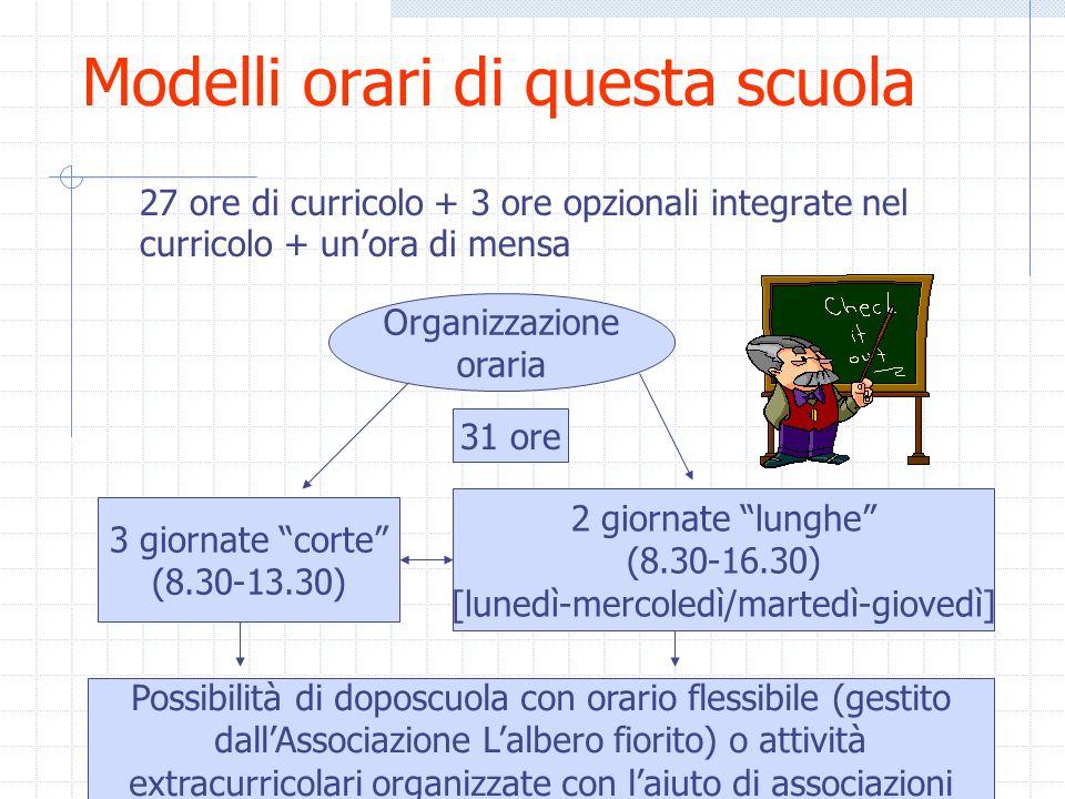 13 Modelli orari di questa scuola 27 ore di curricolo + 3 ore opzionali integrate nel curricolo + unora di mensa Organizzazione oraria 31 ore 3 giorna
