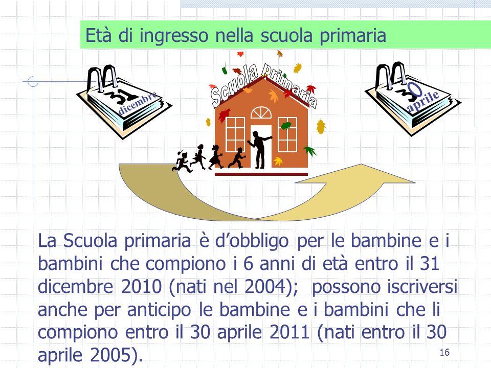 16 Età di ingresso nella scuola primaria dicembre aprile La Scuola primaria è dobbligo per le bambine e i bambini che compiono i 6 anni di età entro i