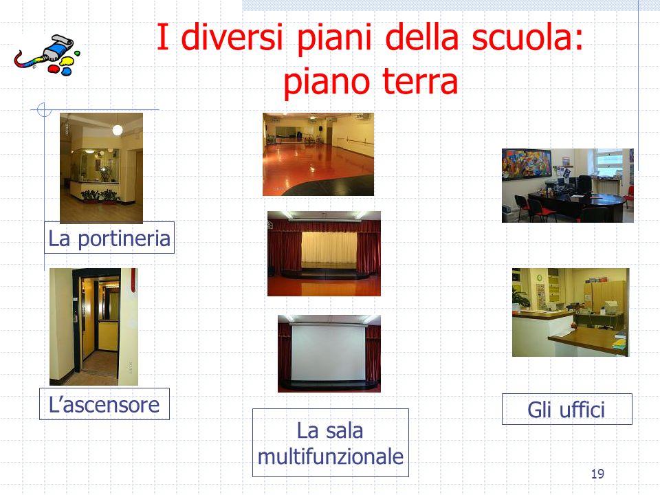 19 I diversi piani della scuola: piano terra La portineria Lascensore La sala multifunzionale Gli uffici
