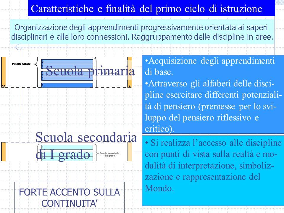 2 Caratteristiche e finalità del primo ciclo di istruzione Scuola primaria Scuola secondaria di I grado Le finalità Si realizza laccesso alle discipli