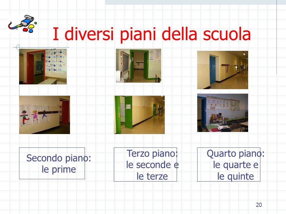 20 I diversi piani della scuola Secondo piano: le prime Terzo piano: le seconde e le terze Quarto piano: le quarte e le quinte
