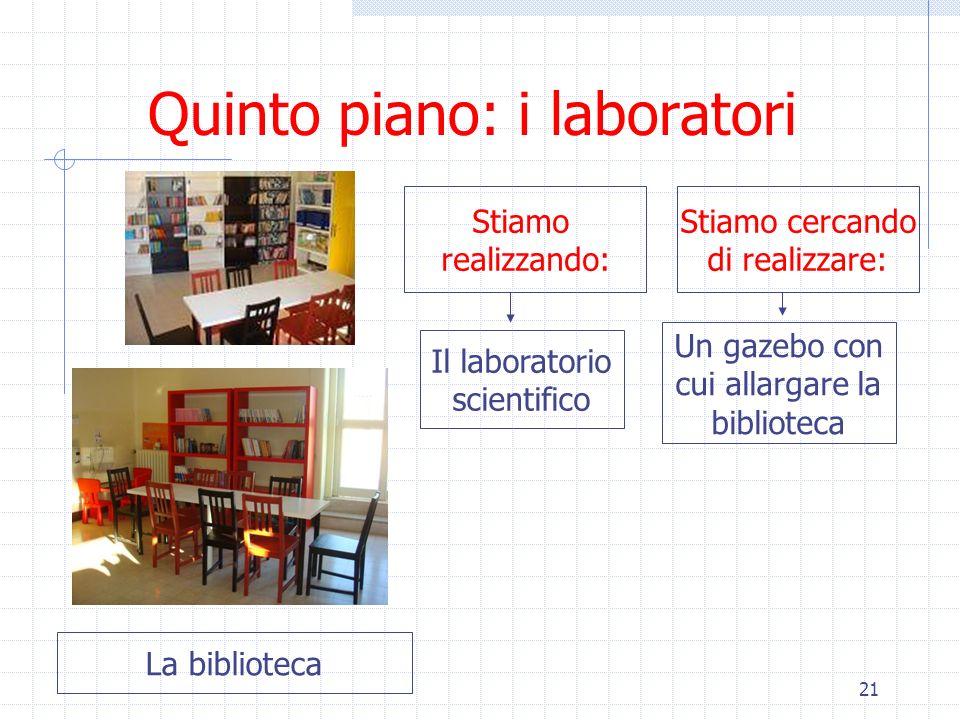 21 Quinto piano: i laboratori La biblioteca Il laboratorio scientifico Un gazebo con cui allargare la biblioteca Stiamo cercando di realizzare: Stiamo