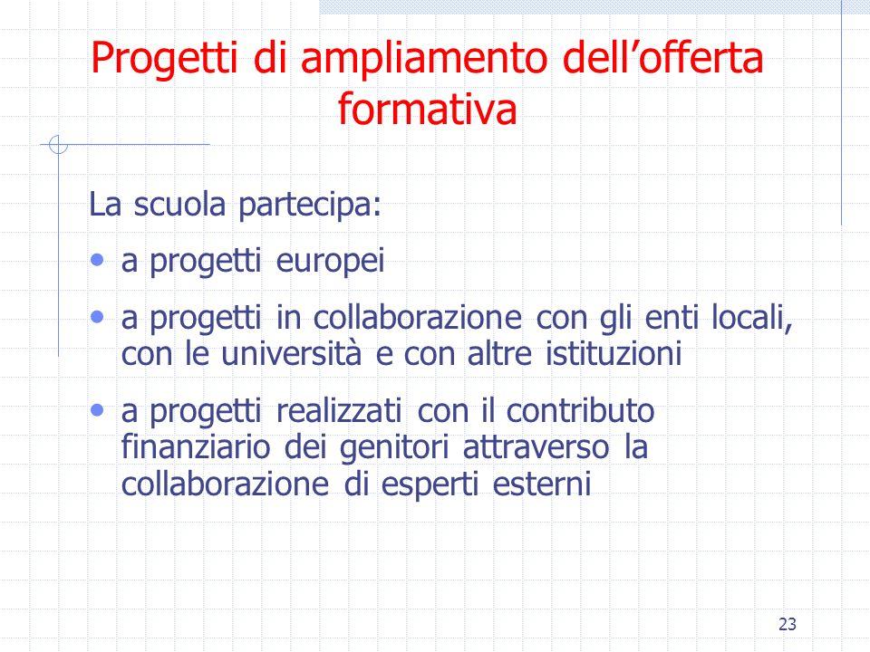 23 Progetti di ampliamento dellofferta formativa La scuola partecipa: a progetti europei a progetti in collaborazione con gli enti locali, con le univ