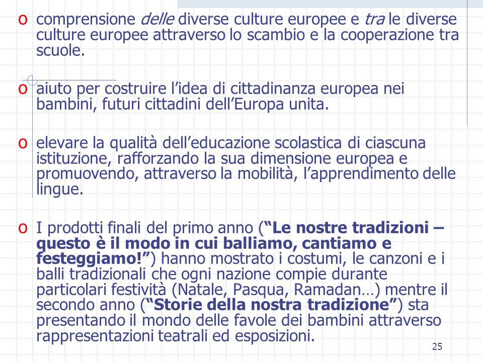 25 o comprensione delle diverse culture europee e tra le diverse culture europee attraverso lo scambio e la cooperazione tra scuole. o aiuto per costr