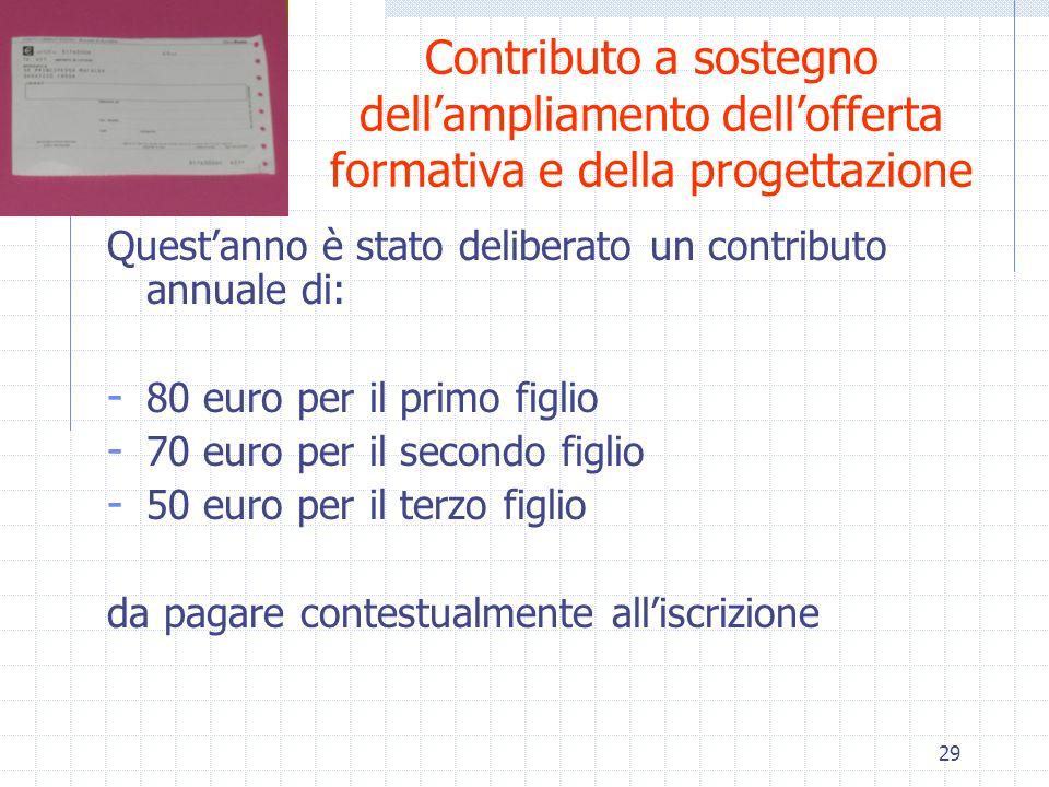 29 Contributo a sostegno dellampliamento dellofferta formativa e della progettazione Questanno è stato deliberato un contributo annuale di: - 80 euro