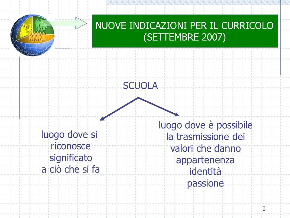 3 NUOVE INDICAZIONI PER IL CURRICOLO (SETTEMBRE 2007) SCUOLA luogo dove si riconosce significato a ciò che si fa luogo dove è possibile la trasmission