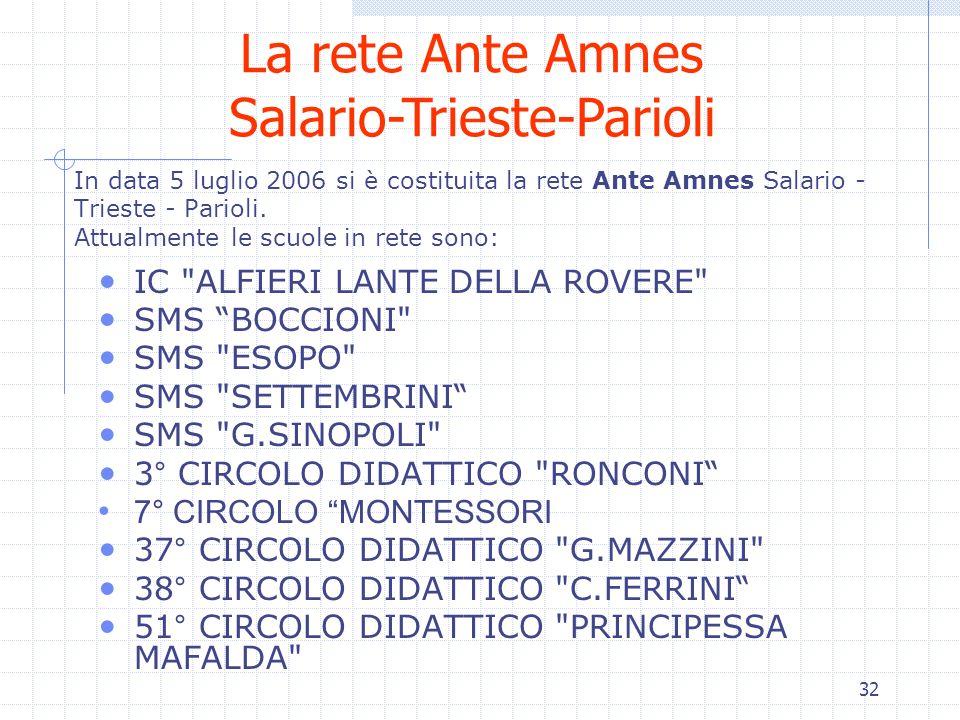 32 In data 5 luglio 2006 si è costituita la rete Ante Amnes Salario - Trieste - Parioli. Attualmente le scuole in rete sono: IC