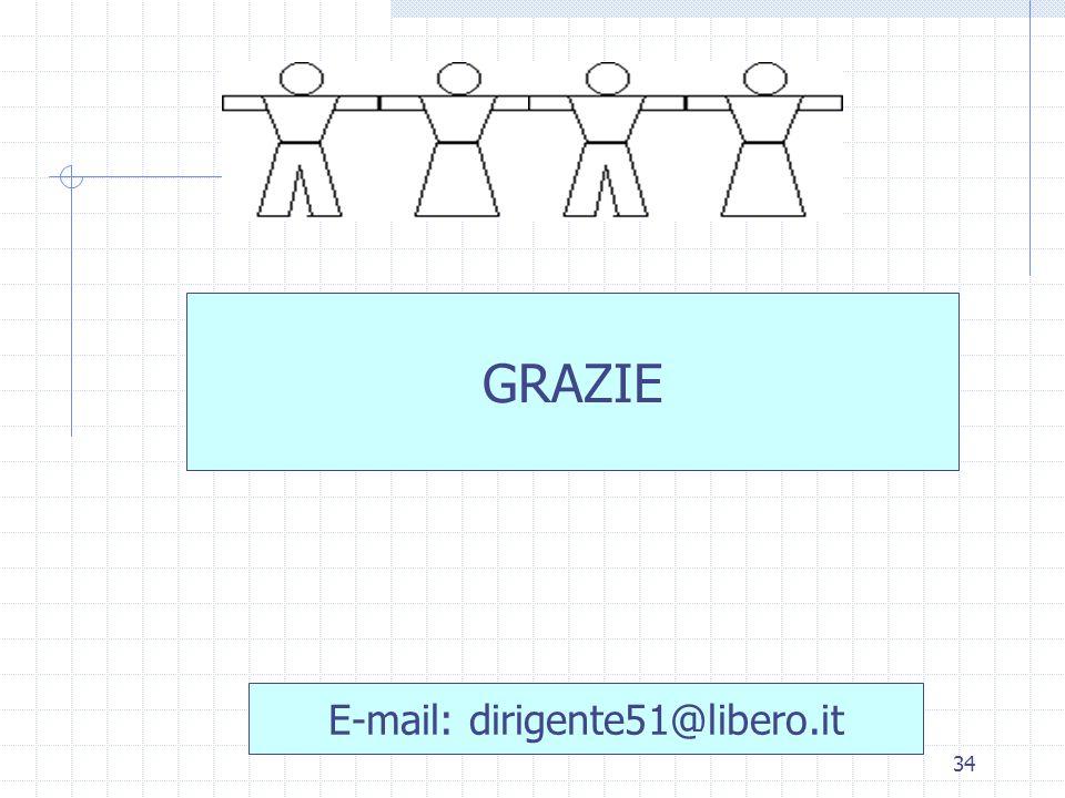 34 GRAZIE E-mail: dirigente51@libero.it