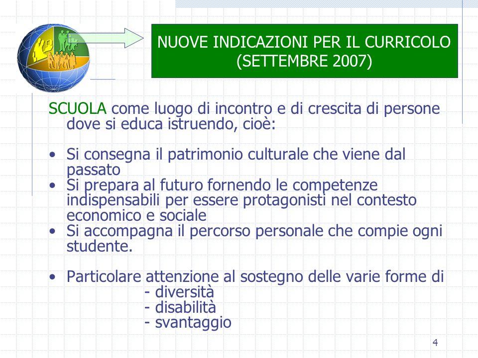 4 NUOVE INDICAZIONI PER IL CURRICOLO (SETTEMBRE 2007) SCUOLA come luogo di incontro e di crescita di persone dove si educa istruendo, cioè: Si consegn