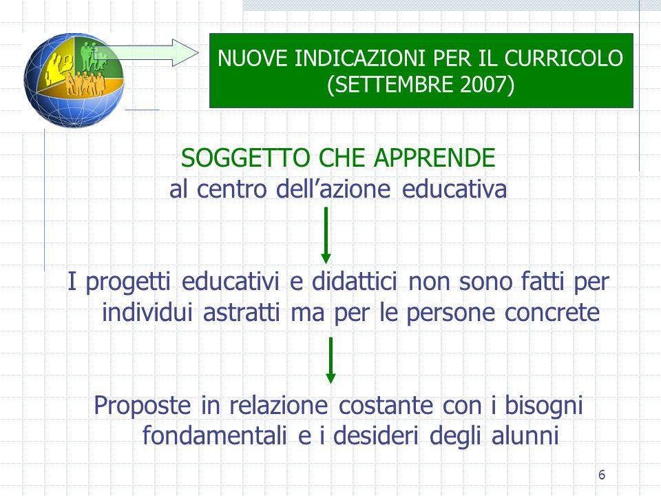 6 NUOVE INDICAZIONI PER IL CURRICOLO (SETTEMBRE 2007) SOGGETTO CHE APPRENDE al centro dellazione educativa I progetti educativi e didattici non sono f