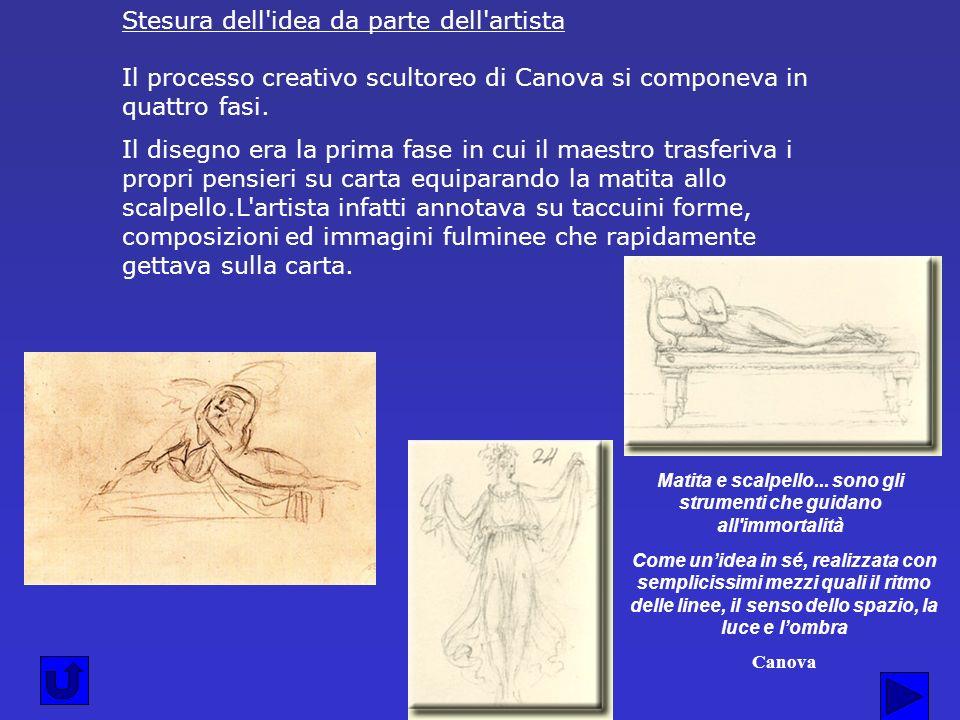 Stesura dell'idea da parte dell'artista Il processo creativo scultoreo di Canova si componeva in quattro fasi. Il disegno era la prima fase in cui il