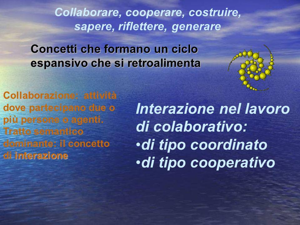 Collaborazione: attività dove partecipano due o più persone o agenti. interazione Tratto semantico dominante: il concetto di interazione Interazione n