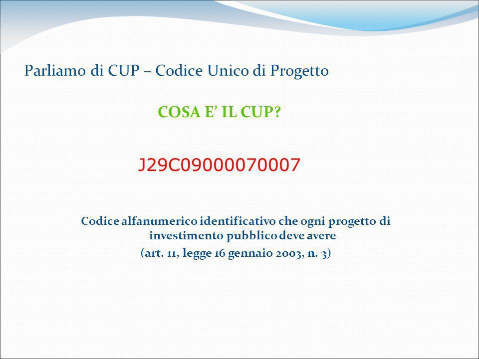 Parliamo di CUP – Codice Unico di Progetto COSA E IL CUP.