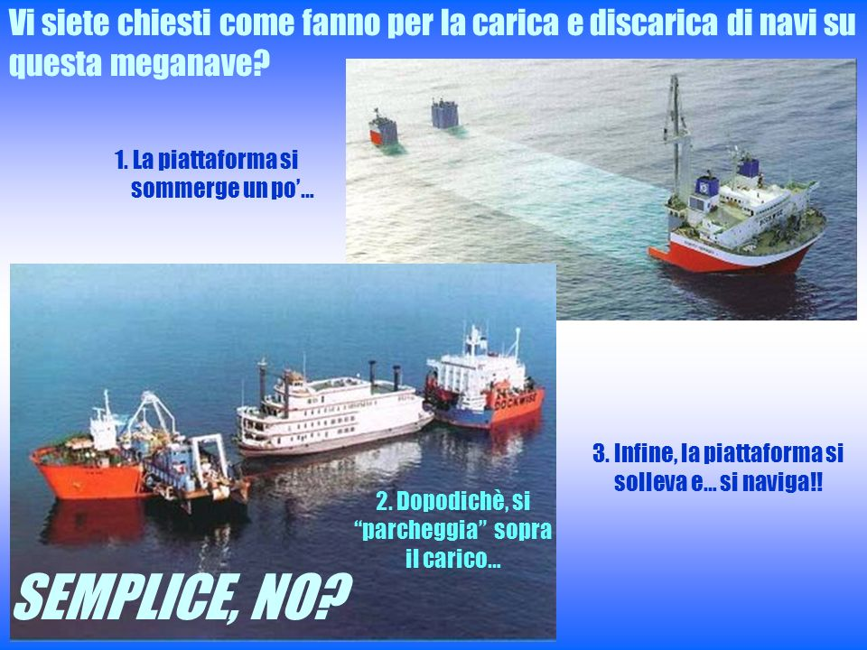 Vi siete chiesti come fanno per la carica e discarica di navi su questa meganave? 1. La piattaforma si sommerge un po… 2. Dopodichè, si parcheggia sop