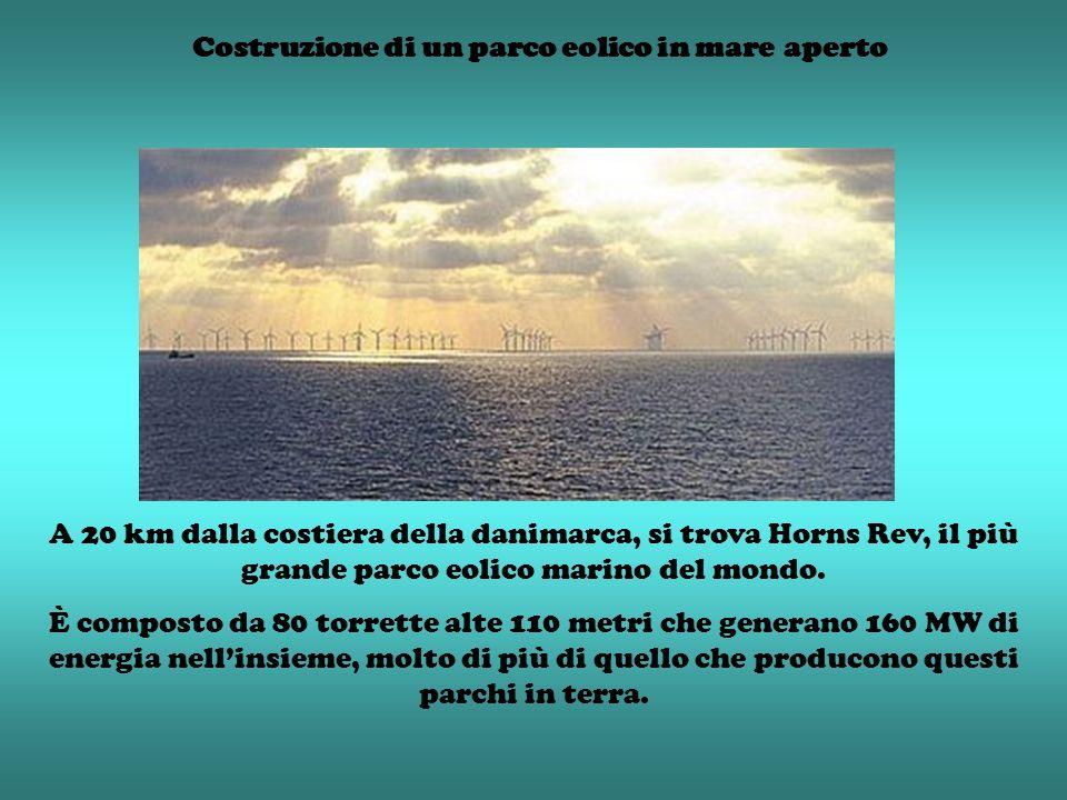 Costruzione di un parco eolico in mare aperto A 20 km dalla costiera della danimarca, si trova Horns Rev, il più grande parco eolico marino del mondo.
