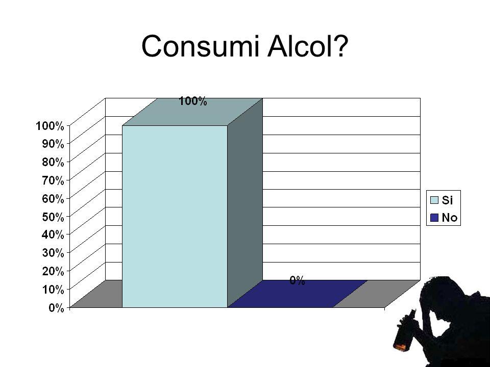 Consumi Alcol