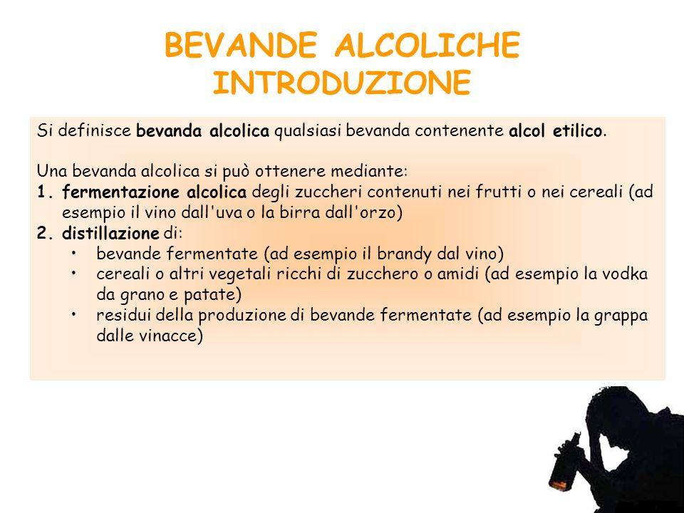 BEVANDE ALCOLICHE INTRODUZIONE Si definisce bevanda alcolica qualsiasi bevanda contenente alcol etilico.