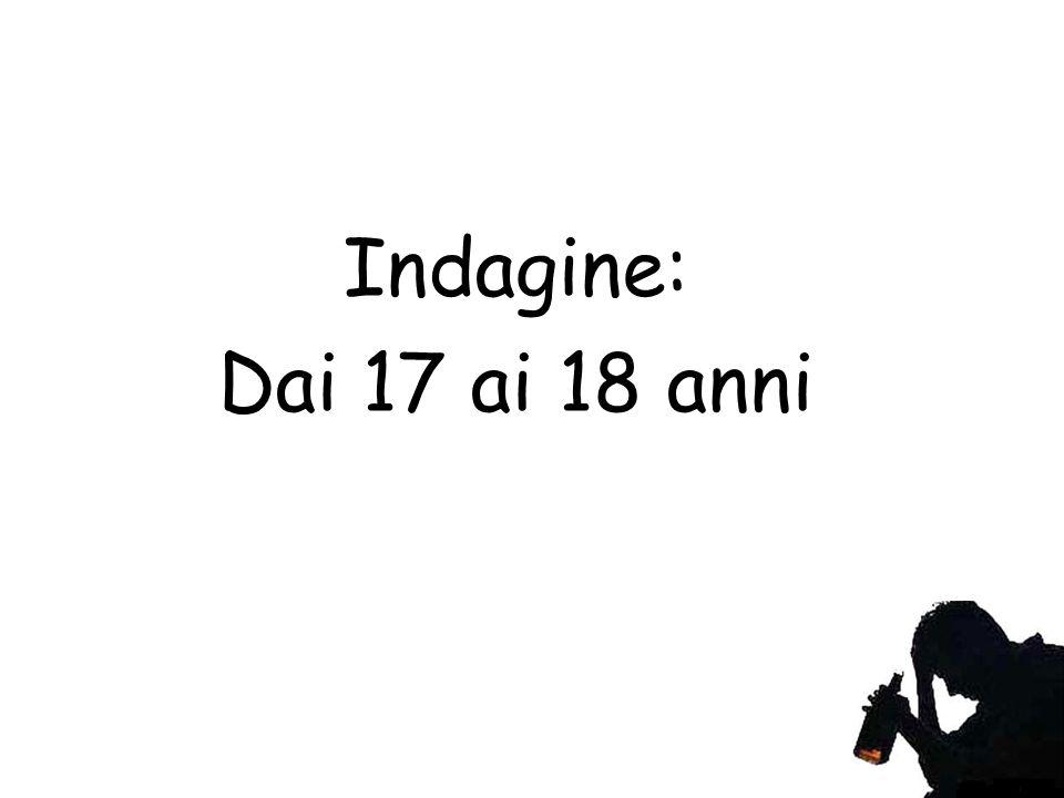 Indagine: Dai 17 ai 18 anni