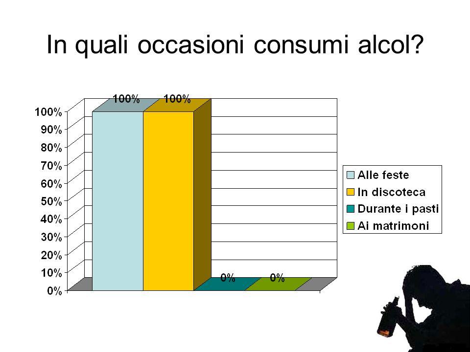 In quali occasioni consumi alcol