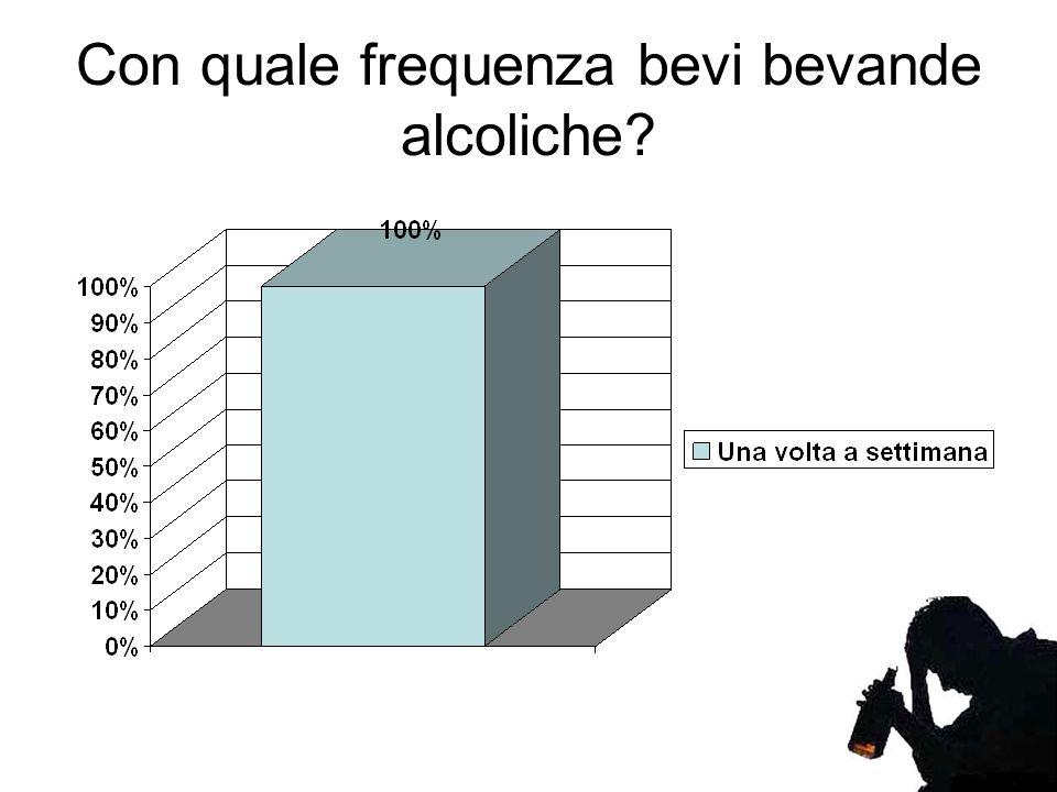 Con quale frequenza bevi bevande alcoliche