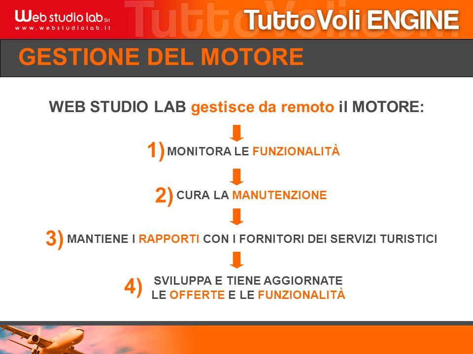 GESTIONE DEL MOTORE WEB STUDIO LAB gestisce da remoto il MOTORE: MONITORA LE FUNZIONALITÀ CURA LA MANUTENZIONE MANTIENE I RAPPORTI CON I FORNITORI DEI SERVIZI TURISTICI SVILUPPA E TIENE AGGIORNATE LE OFFERTE E LE FUNZIONALITÀ 1) 2) 3) 4)