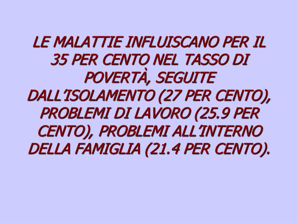 LE MALATTIE INFLUISCANO PER IL 35 PER CENTO NEL TASSO DI POVERTÀ, SEGUITE DALLISOLAMENTO (27 PER CENTO), PROBLEMI DI LAVORO (25.9 PER CENTO), PROBLEMI ALLINTERNO DELLA FAMIGLIA (21.4 PER CENTO).