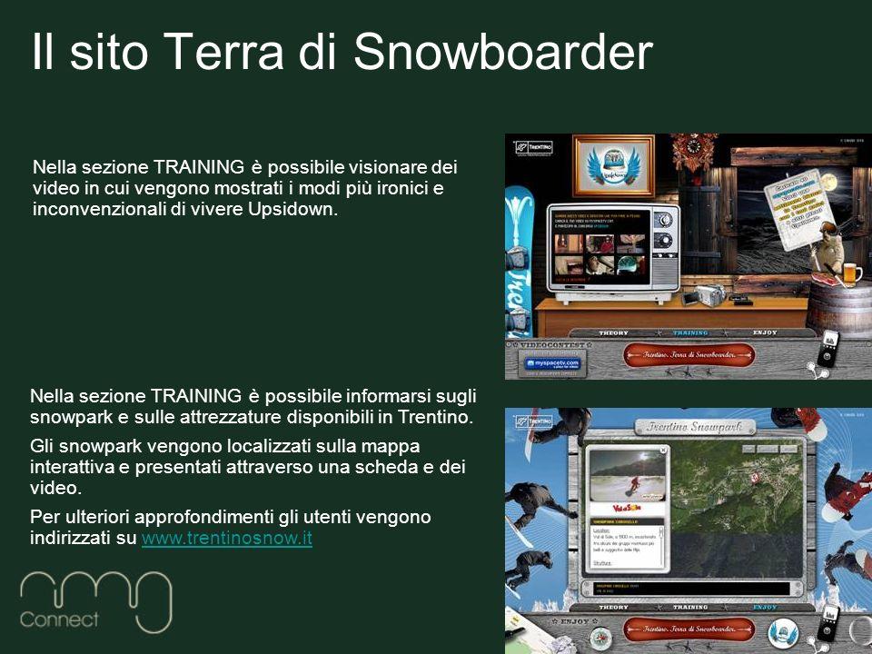 Il sito Terra di Snowboarder Nella sezione TRAINING è possibile visionare dei video in cui vengono mostrati i modi più ironici e inconvenzionali di vivere Upsidown.
