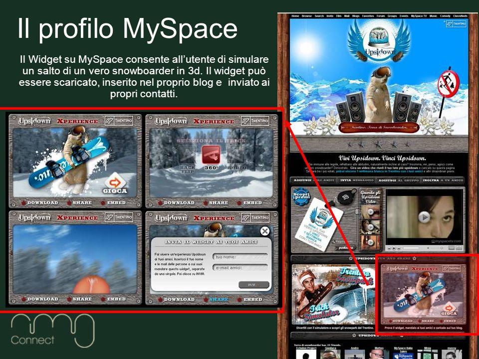 Il profilo MySpace Il Widget su MySpace consente allutente di simulare un salto di un vero snowboarder in 3d.
