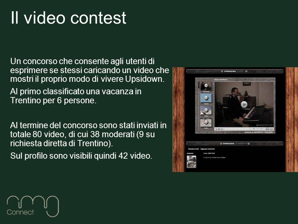 Il video contest Un concorso che consente agli utenti di esprimere se stessi caricando un video che mostri il proprio modo di vivere Upsidown.