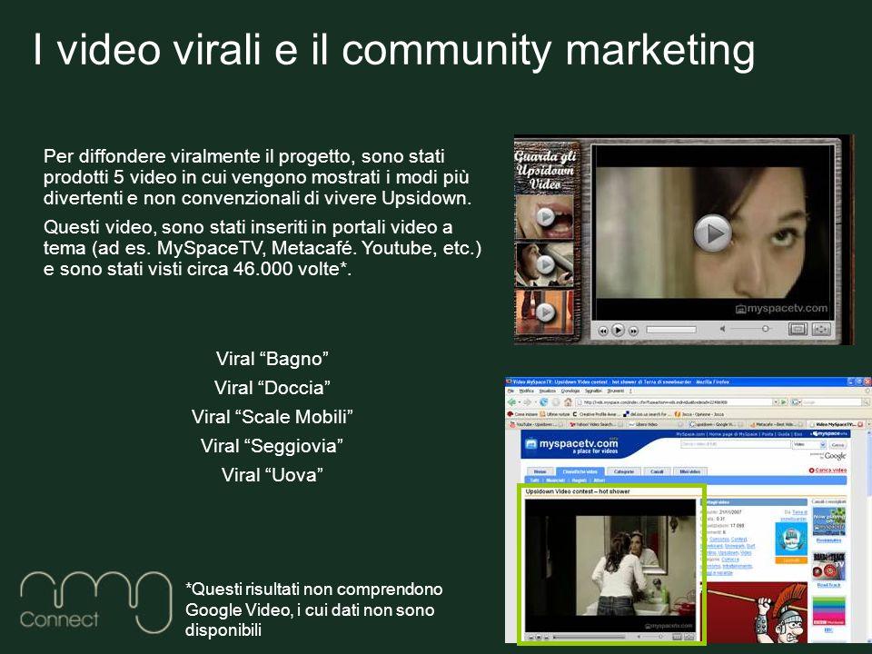 I video virali e il community marketing Per diffondere viralmente il progetto, sono stati prodotti 5 video in cui vengono mostrati i modi più divertenti e non convenzionali di vivere Upsidown.
