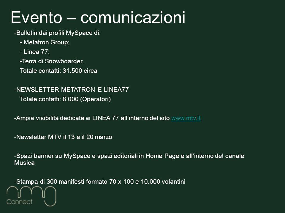 Evento – comunicazioni -Bulletin dai profili MySpace di: - Metatron Group; - Linea 77; -Terra di Snowboarder.