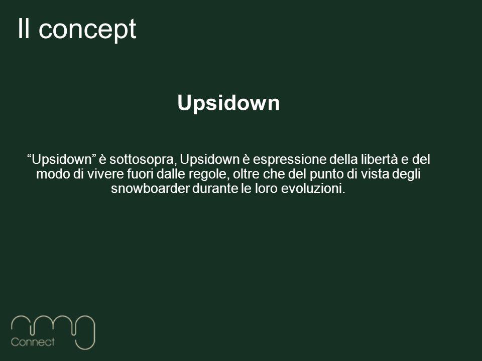 Il concept Upsidown Upsidown è sottosopra, Upsidown è espressione della libertà e del modo di vivere fuori dalle regole, oltre che del punto di vista degli snowboarder durante le loro evoluzioni.