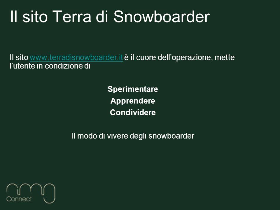Il sito Terra di Snowboarder Il sito www.terradisnowboarder.it è il cuore delloperazione, mette lutente in condizione diwww.terradisnowboarder.it Sperimentare Apprendere Condividere Il modo di vivere degli snowboarder