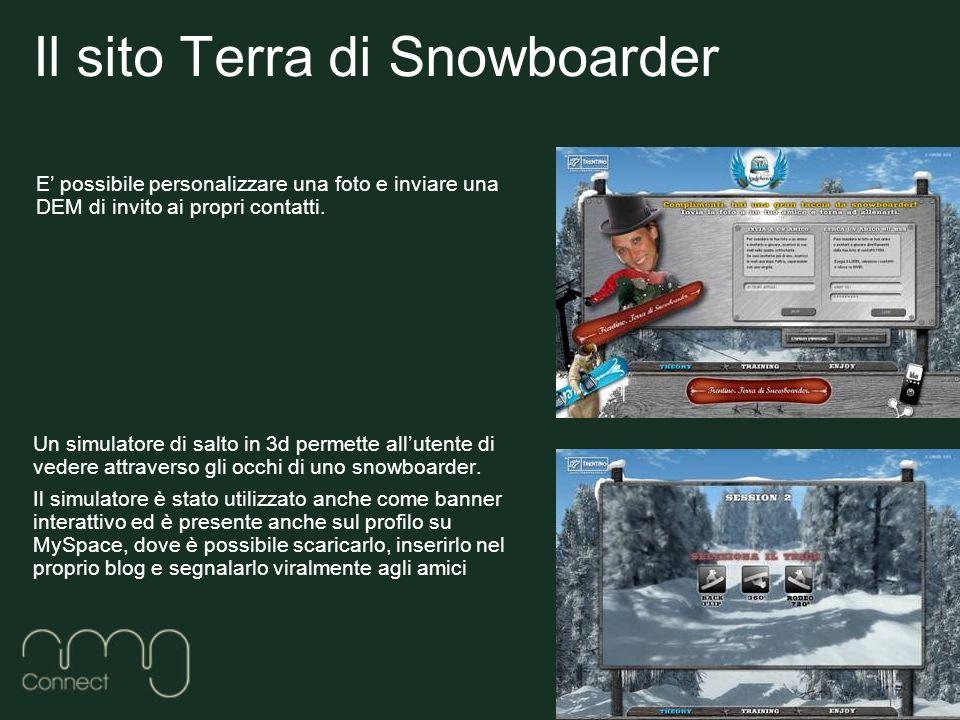 Il sito Terra di Snowboarder Un simulatore di salto in 3d permette allutente di vedere attraverso gli occhi di uno snowboarder.