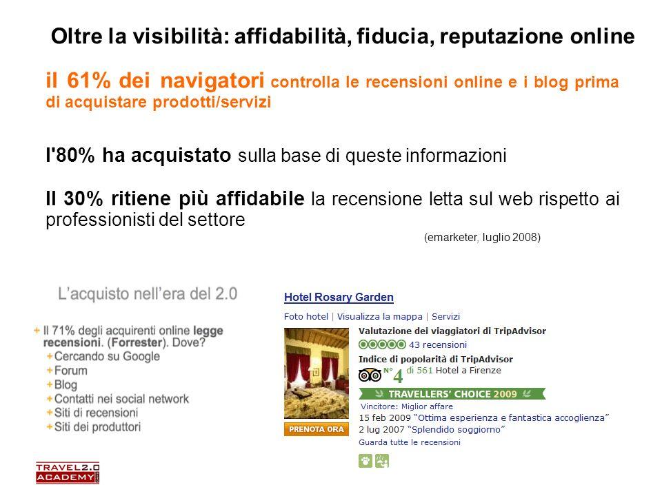 Elena Farinelli11 il 61% dei navigatori controlla le recensioni online e i blog prima di acquistare prodotti/servizi l'80% ha acquistato sulla base di